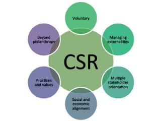 CSR-KKK