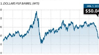 crude-oil-price-jan-5