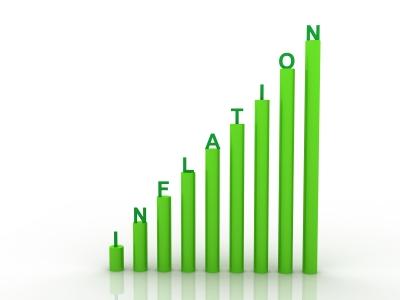 Inflation indication. image source inflationdata