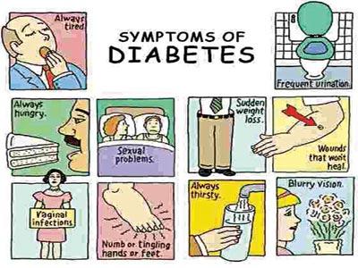 Diabetes-Copy