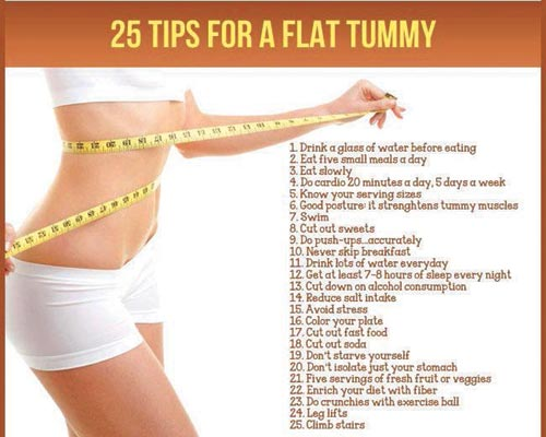 Natural Ways To Get A Flat Stomach Fast