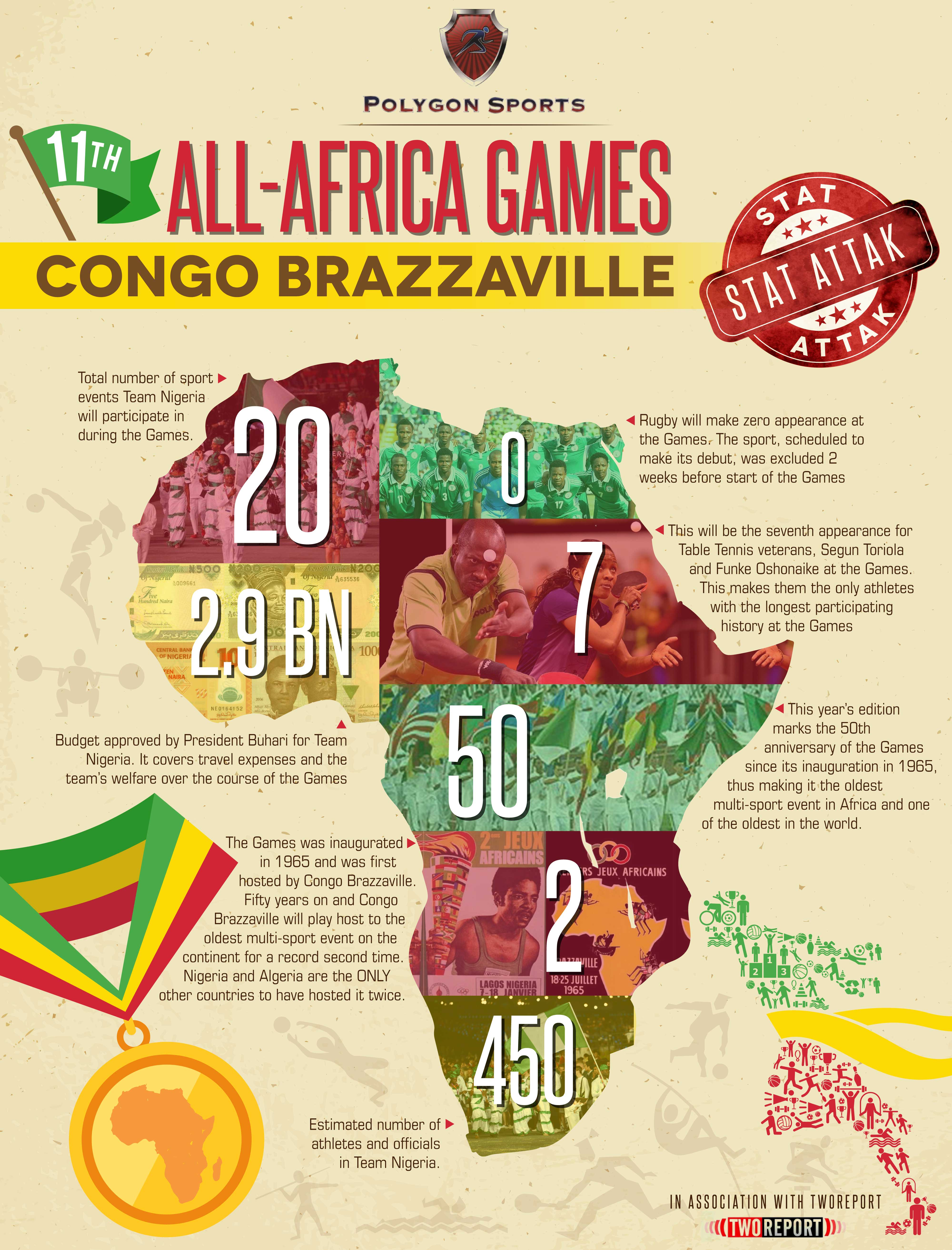 All-africa-games