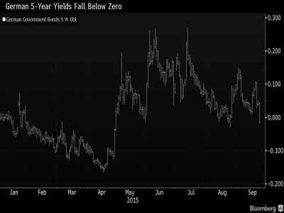 German-bond-graph-Copy
