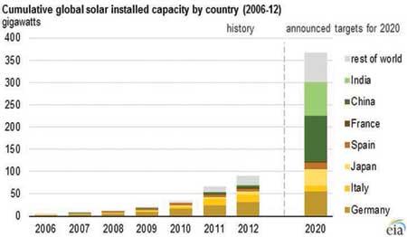 global-solar-Copy