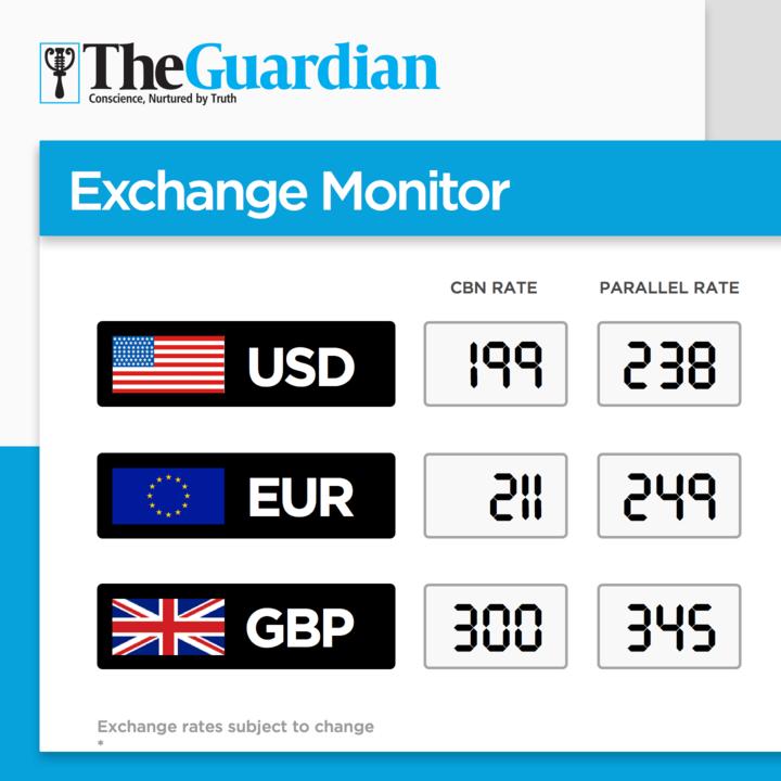 Exchange Monitor 26112015