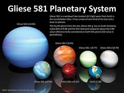 Planetary-system