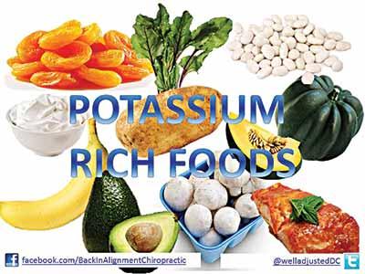 Potasium-Rich-Foods