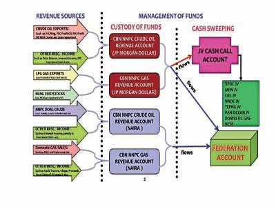 revenue-source-Copy