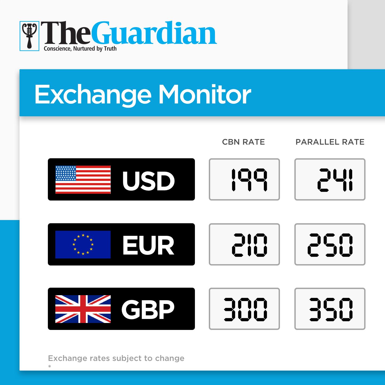 Exchange Monitor 1122015