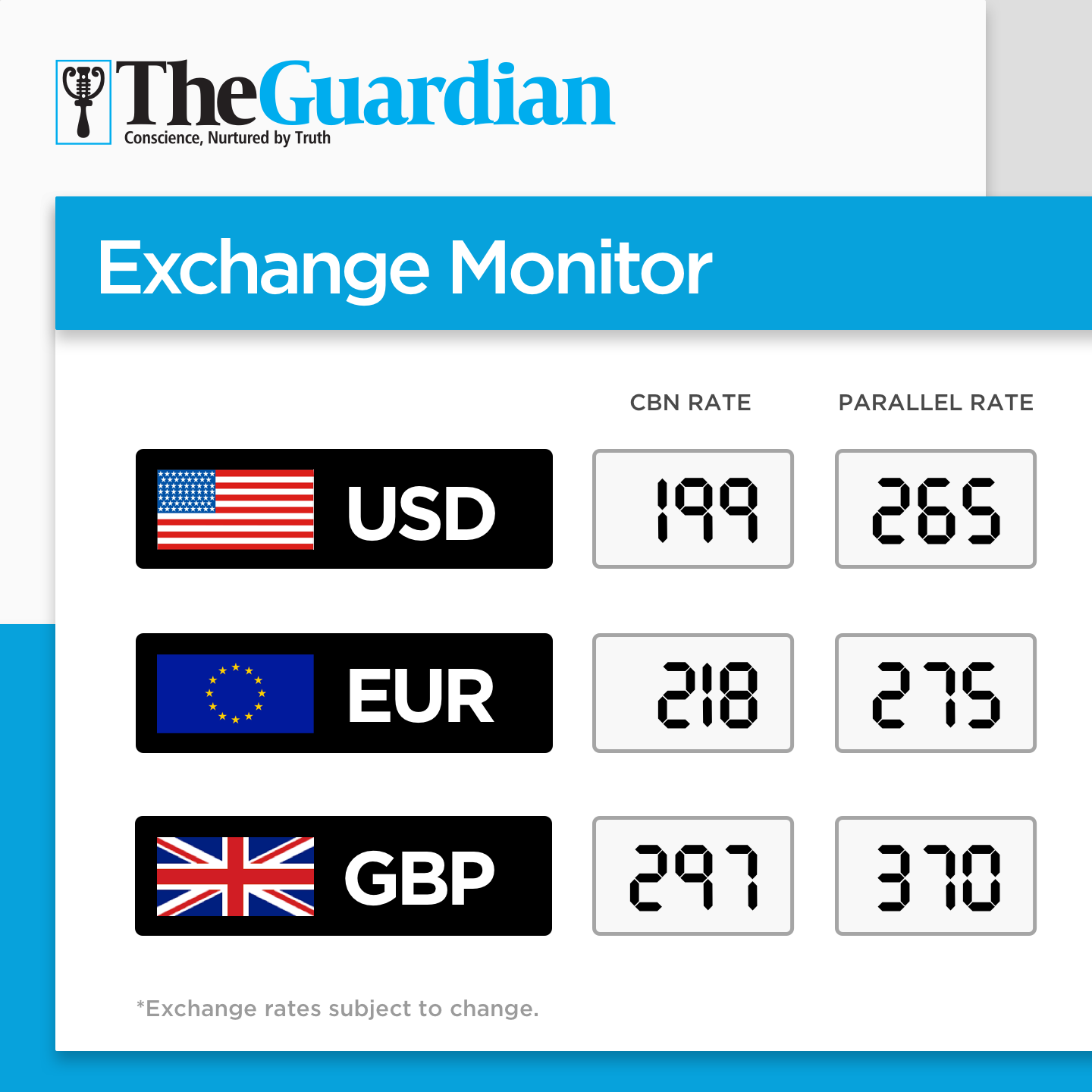 Exchange Monitor 24.12.15