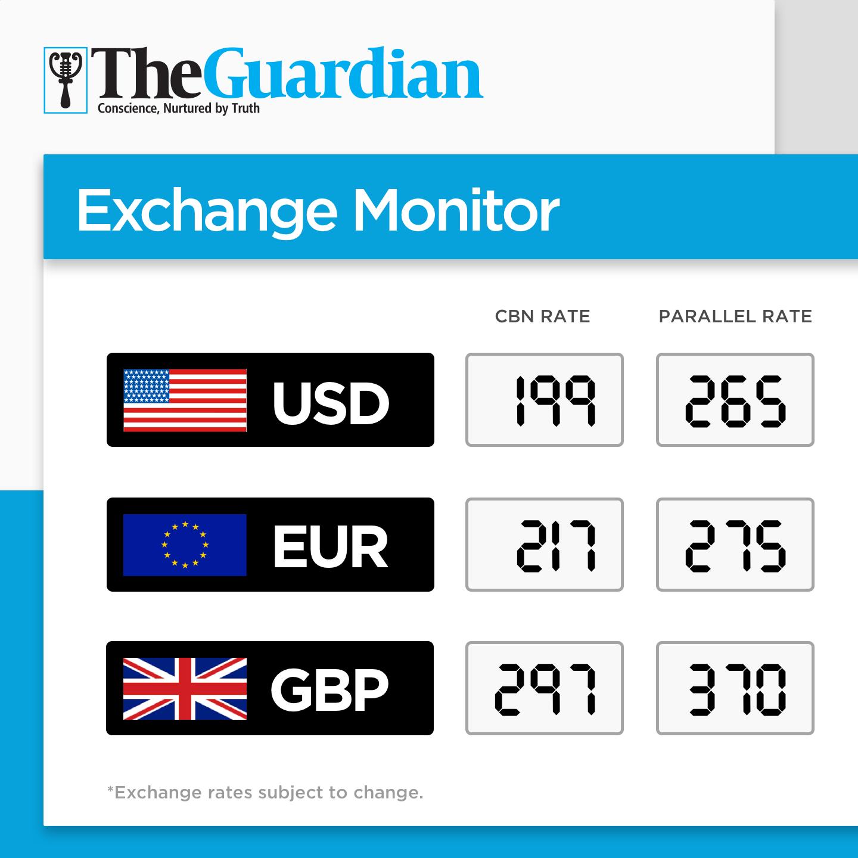 Exchange Monitor 28.12.15