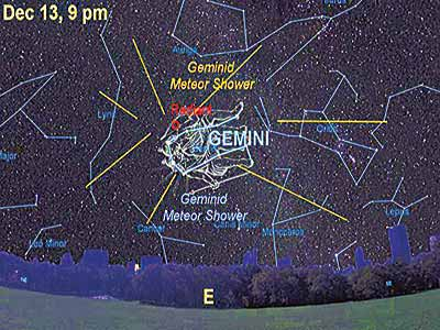 Geminids... This year's Geminids meteor shower should provide a fittingly spectacular finale to 2015 the International Year of Light, with an estimated 150 meteors an hour expected to light up the moonless night skies PHOTO CREDIT: google.com/search