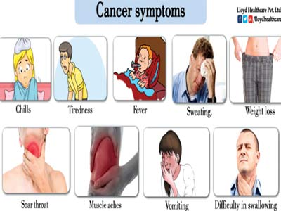 The 10 red flags for cancer are ingrained in the minds of doctors and healthcare workers the world over. ...A persistent cough, a sore that refuses to heal, unexplained weight loss and changing bladder habits. PHOTO: google.com/search