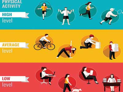 Experts think that a sedentary lifestyle accelerates the ageing process, speeding the rate at which the brain shrinks. PHOTO: google.com/search