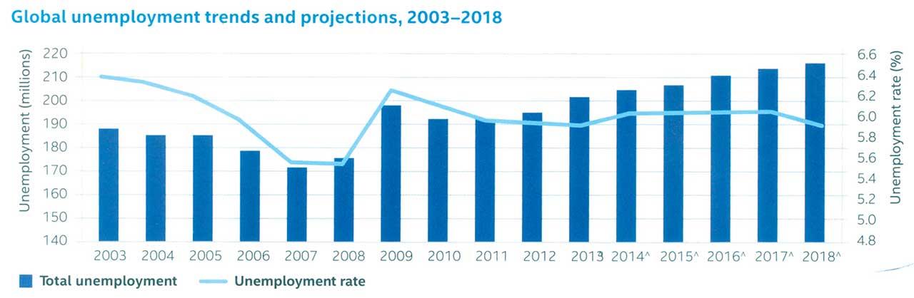 Report-Graph-
