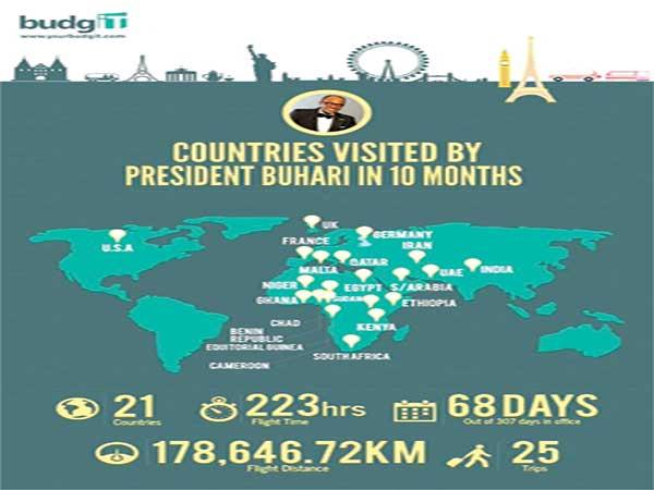 Buhari-Infographic-11-04-2016