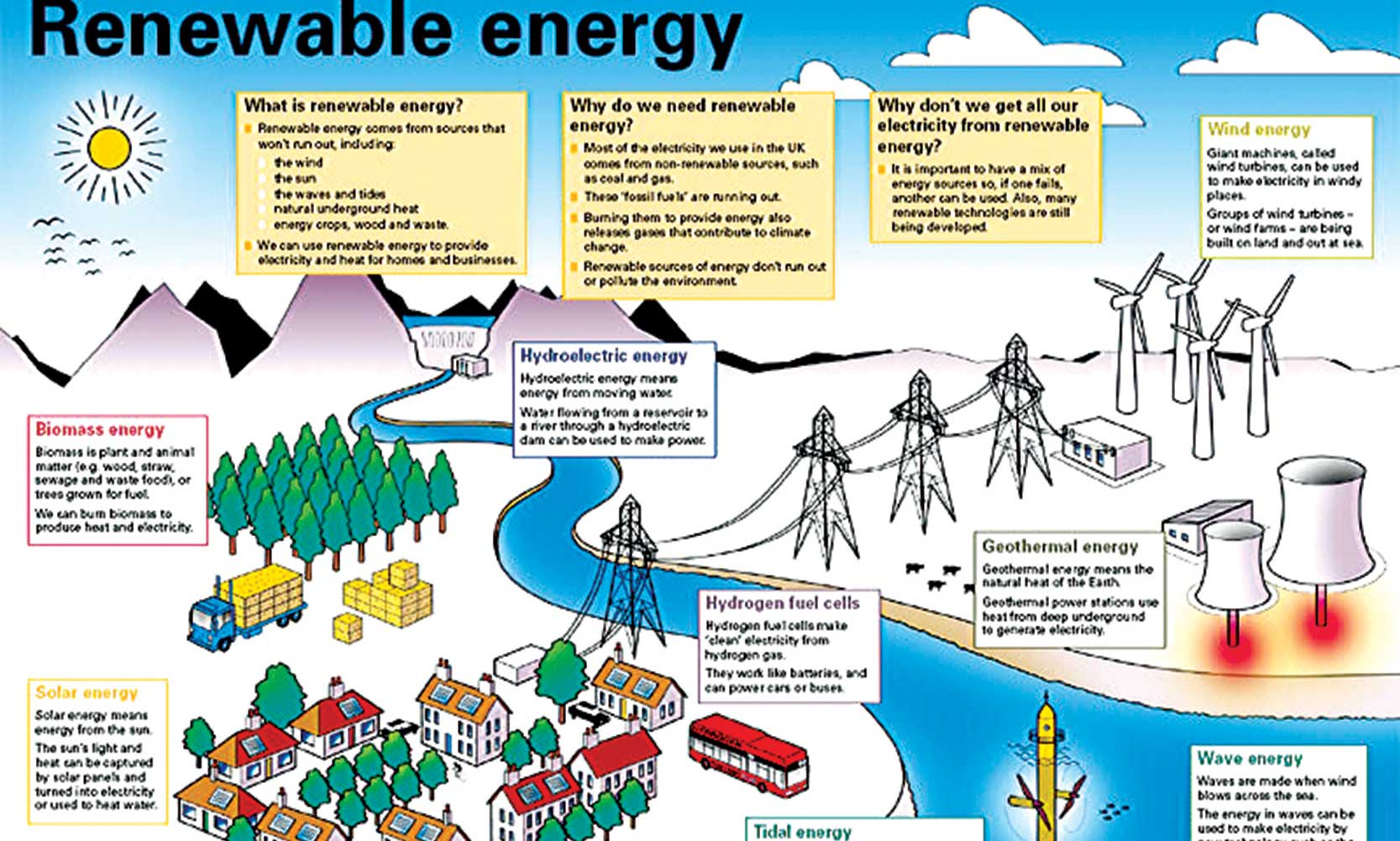 implementing alternative sources of energy Implementation of renewable energy sources in the state of california   traditional energy sources, like coal, oil and natural gas, with new.