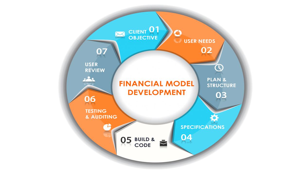 _Financial