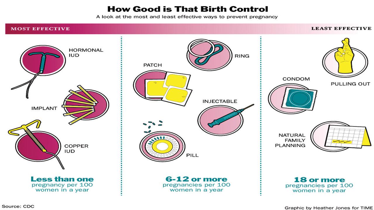 Birth-control-5