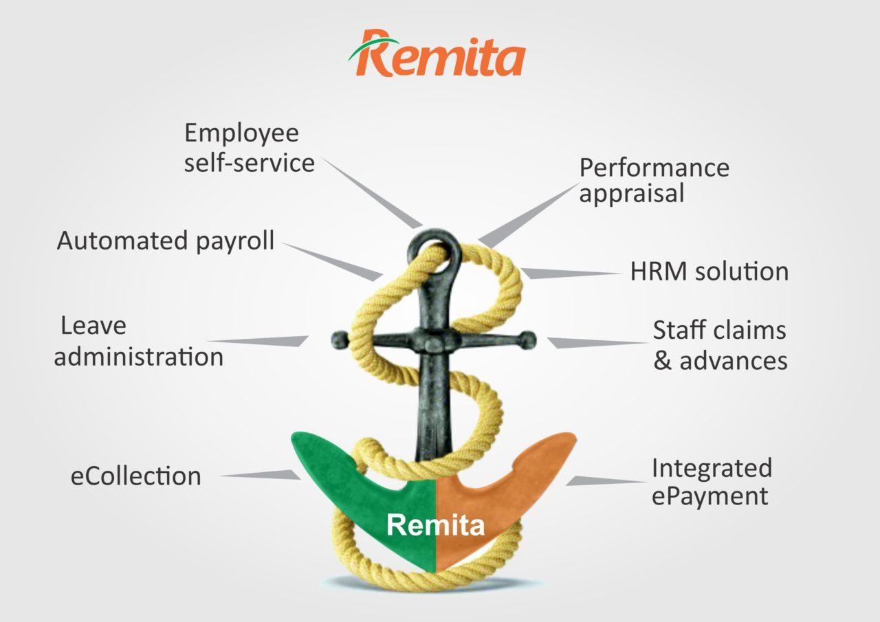 remita-anchor