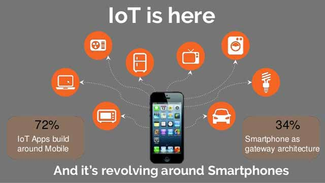 smartphone-iot