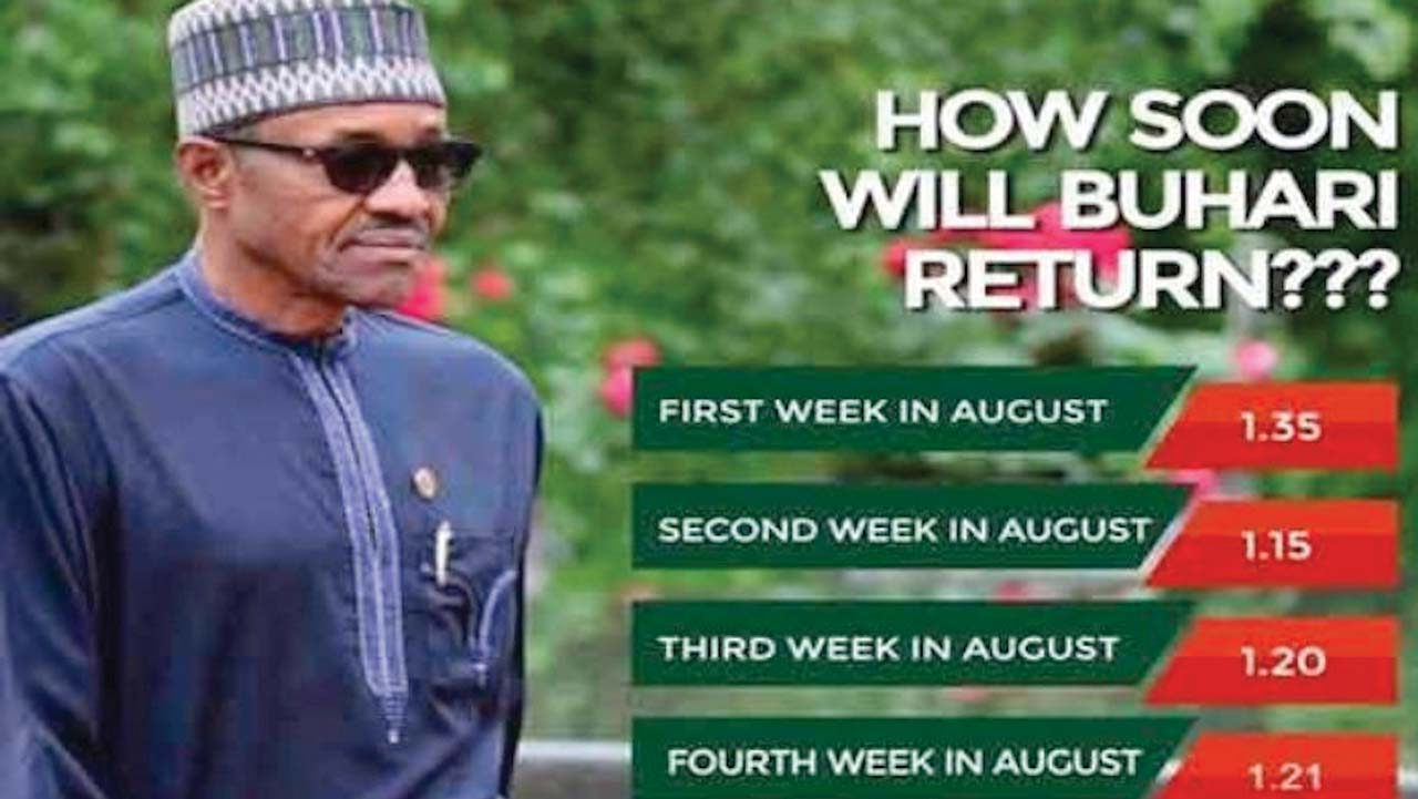 Why we opened betting on Buhari's return from London -NaijaBet