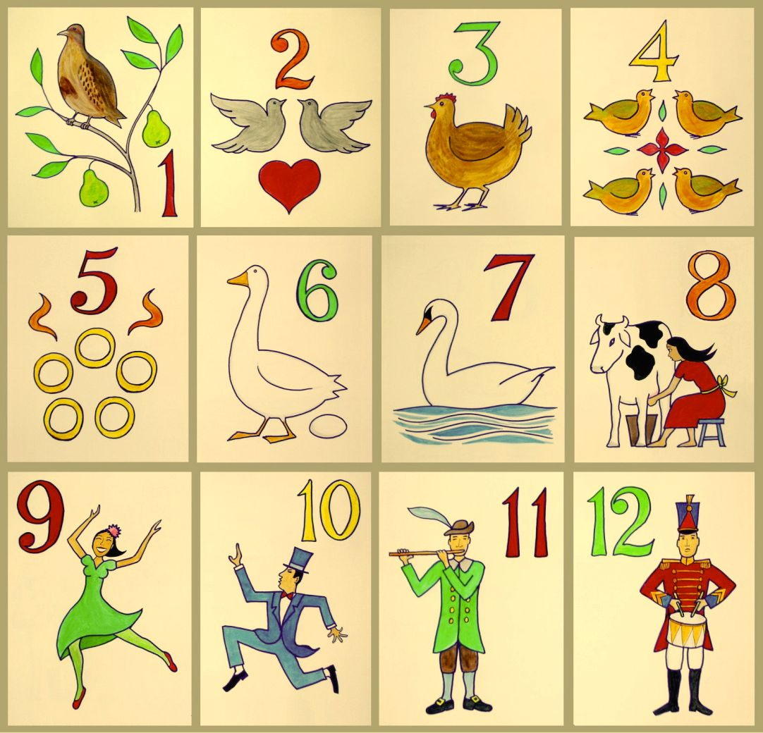 Image result for what do the  12 days of christmas represent