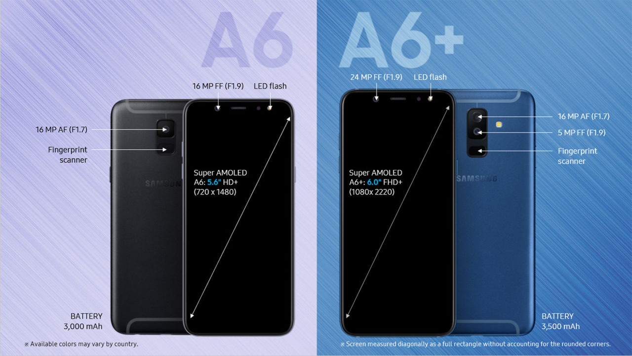 Samsung Galaxy S10 to get in-display fingerprint sensor technology