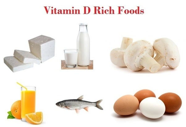 Vitamin D supplements are declared useless
