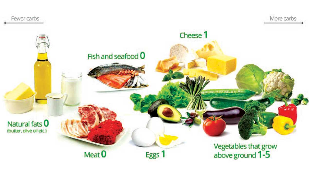 what is a good diet for osteoarthritis