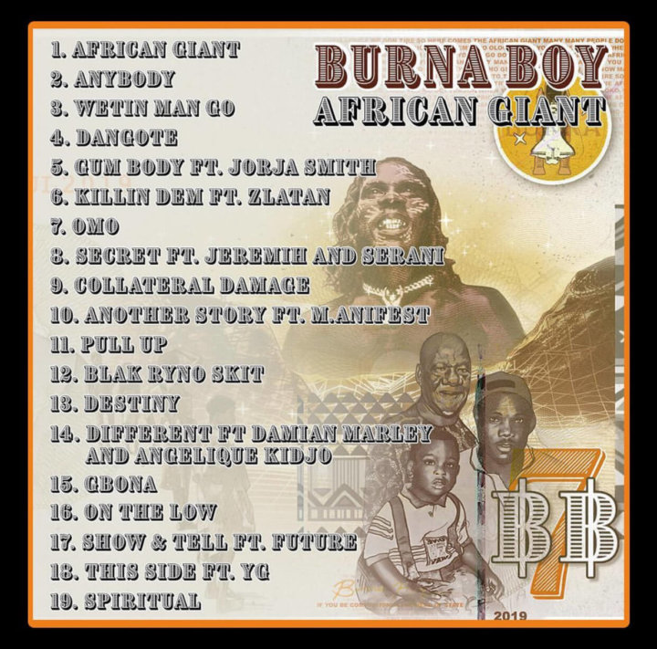 African Giant album tracklist | Photo: NotJustOk