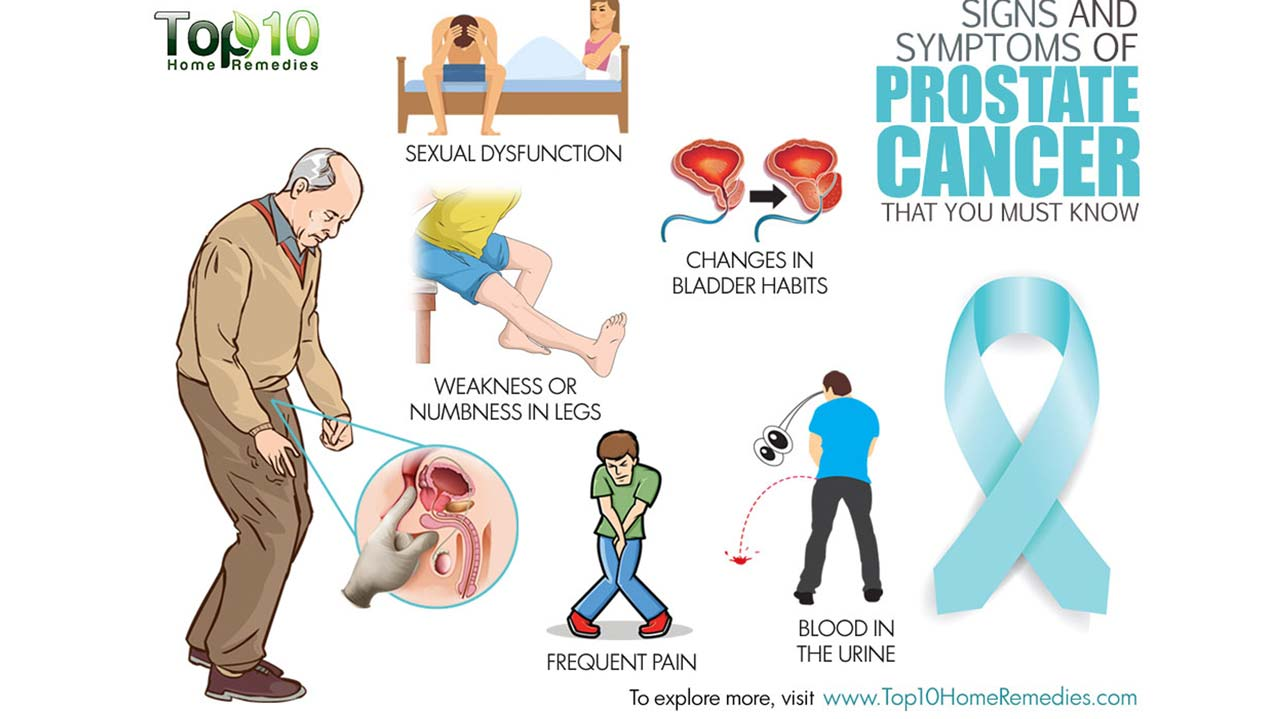 can prostate cancer be cured)