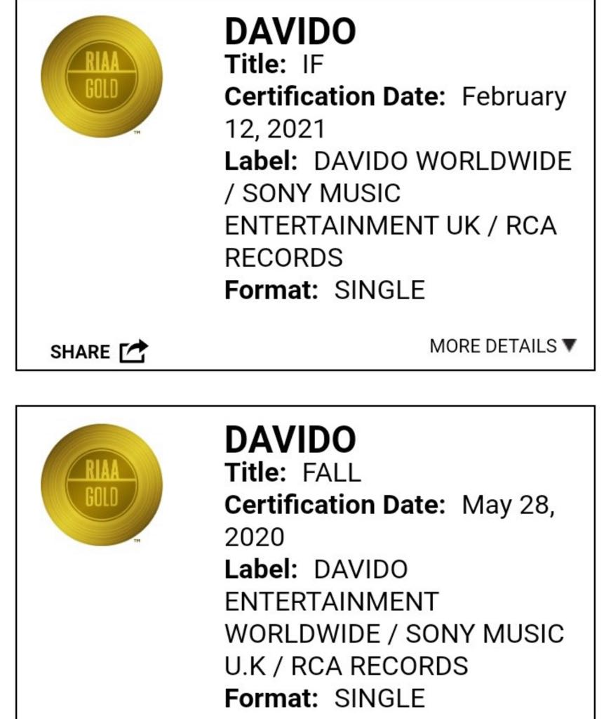 Image result for Davido's song 'IF' which recently sold 500,000 copies in the U.S, has been certified gold.