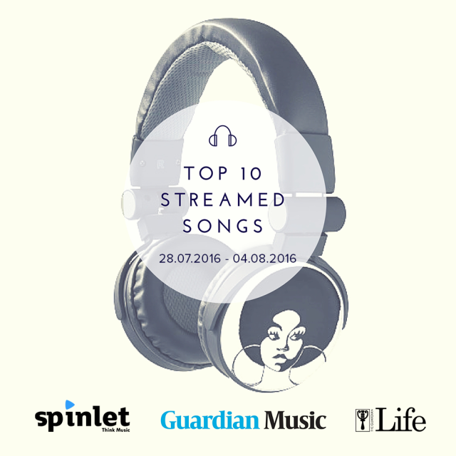 top 10 streamed songs
