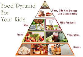 Teaching Kids Healthy Eating Habits