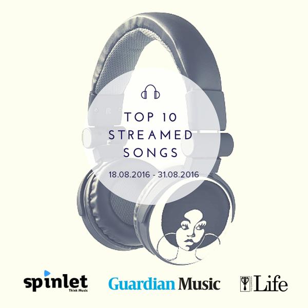 top 10 streamed songs